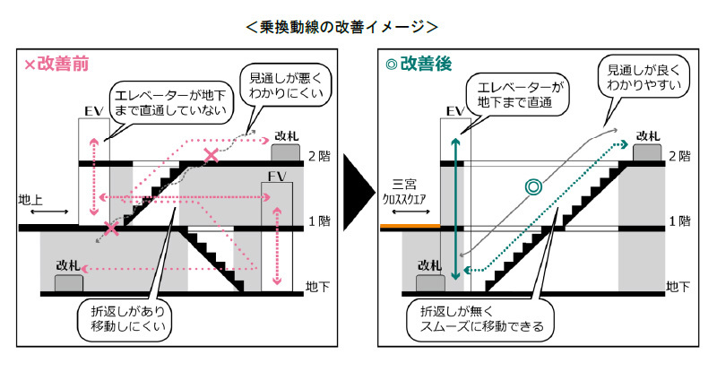 ekimachikukan.jpg